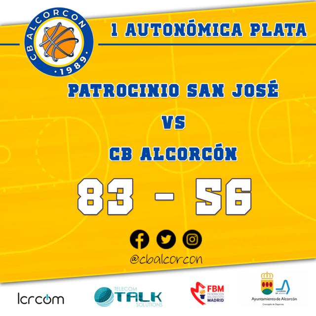 Patrocinio San José 83 – CB Alcorcón 56